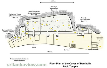 Plan of Dambulla Cave Temple